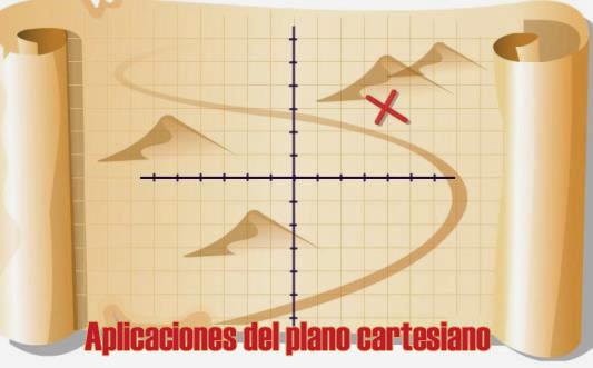 Cu les son las aplicaciones del plano cartesiano plano for Aplicacion para planos