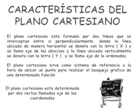 Características del plano cartesiano