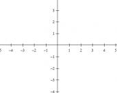 Cómo hacer un plano cartesiano