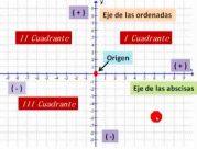 Elementos del plano cartesiano