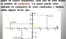 ¿Qué es un cuadrante en el plano cartesiano?