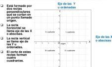 ¿Qué son las coordenadas cartesianas?