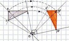 Rotación en el plano cartesiano