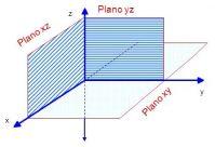 ¿Cuantas dimensiones tiene el plano cartesiano?