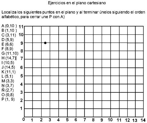 Dibujos en el plano cartesiano con coordenadas