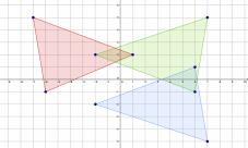 Diferencia entre plano cartesiano y plano euclidiano