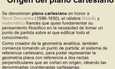¿Por qué surgió el plano cartesiano?