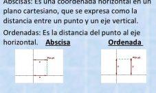 ¿Qué es una abscisa en un plano?