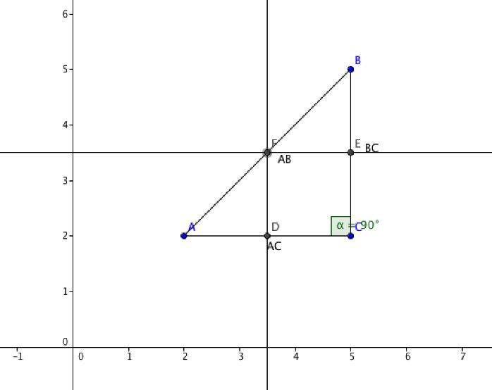 ¿Qué son los ángulos en el plano cartesiano?