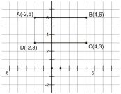 Vértices de un rectángulo en el plano cartesiano